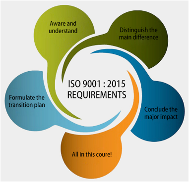 IQCS Certification NON IRCA ISO 9001 2015 Requirements